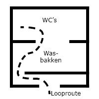 Figuur X - Voorbeeld van openbaar toilet zonder deuren met tactisch geplaatste muren.